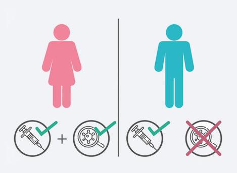 a hpv férfiakban rákot okoz)